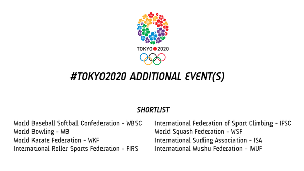 Tokyo2020 Additional Events List
