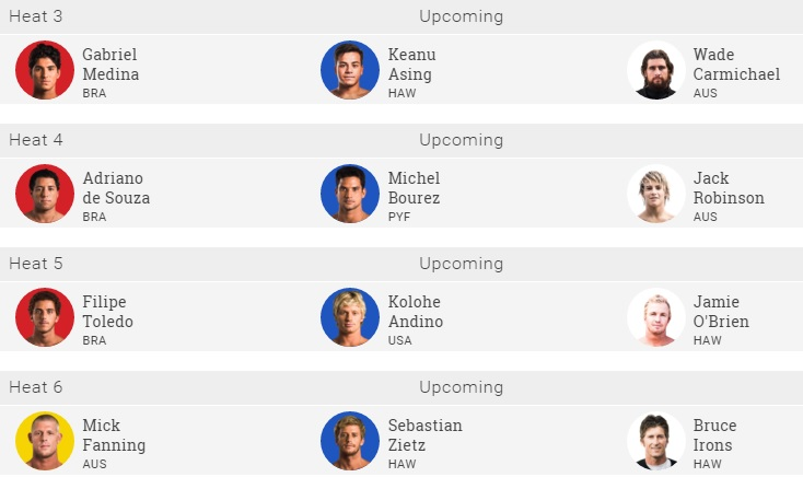 2015 Pipe Masters wildcard