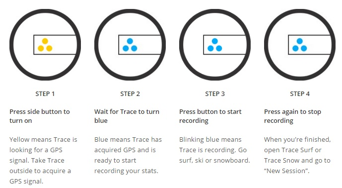 how to use trace