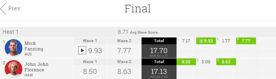 2016 J-Bay Final result